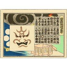 Ueno Tadamasa: Kabuki Kumadori Awase - Kumadori and Thunderclouds - Artelino