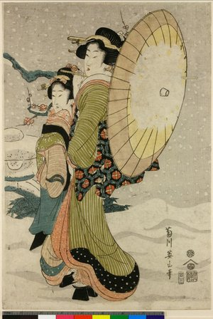 菊川英山: - 大英博物館