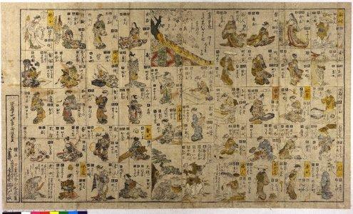Kitao Sekkosai: sugoroku / print - 大英博物館