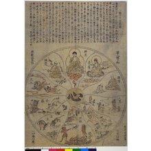 Hinokimae Hisei: Kanshin jippokai zu - British Museum
