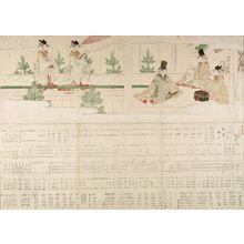 Kitao Shigemasa: Women Representing Daimyô Making New Years Calls - Harvard Art Museum