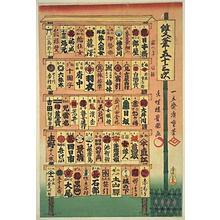 Hiroshige 1 and Kunisada 1: Title Page - Japanese Art Open Database
