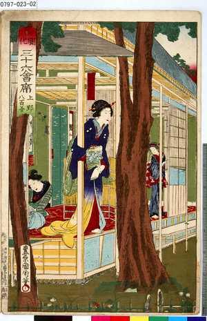 豊原国周: 「開化三十六會席」 「上野」「八百善」 - 東京都立図書館