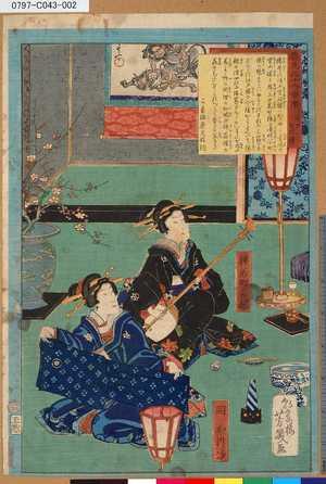 Ochiai Yoshiiku: 「春色三十六会席」 「今戸有明楼」 - Tokyo Metro Library