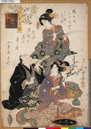 国丸: 「い勢古市牛車楼」 「書」「小滝ちとせ古?亭山笑」 - Tokyo Metro Library