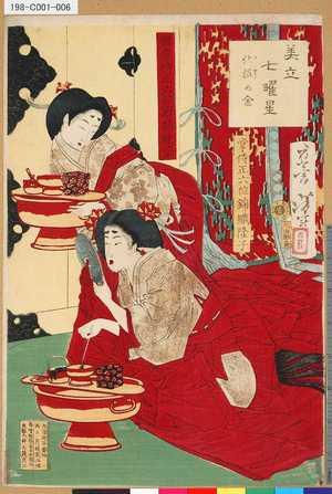 Tsukioka Yoshitoshi: 「美立七曜星」 「化粧の金」 - Tokyo Metro Library
