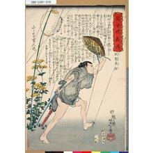 Tsukioka Yoshitoshi: 「近世侠義伝」 「風窓半治」 - Tokyo Metro Library