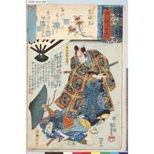 Utagawa Kuniyoshi: 「源氏雲浮世画合」 「末摘花」「熊谷次郎直実」「熊谷次郎直実」「姉輪平太」「姉輪平太」 - Tokyo Metro Library