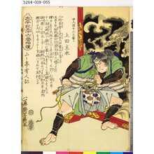 Ochiai Yoshiiku: 「太平記三十六番相撲」 「中入後第十六之番ヒ」「上田主水」 - Tokyo Metro Library
