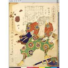 Ochiai Yoshiiku: 「太平記英勇伝」 「十四」「松永弾正久秀」 - Tokyo Metro Library