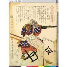 落合芳幾: 「太平記英勇伝」 「二十二」「平手監物」 - 東京都立図書館