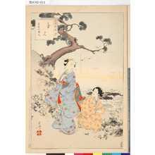 水野年方: 「三十六佳撰」 「菊見」「寛保頃婦人」 - 東京都立図書館