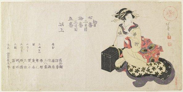 Shotei Hokuju: Name List of the Musicians - Minneapolis Institute of Arts