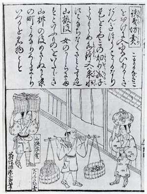 Tsutaya Juzaburo: 「人偏訓蒙図彙之内」 - Ritsumeikan University