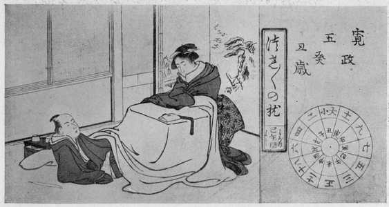 政演: 「徒然の枕」 - 立命館大学