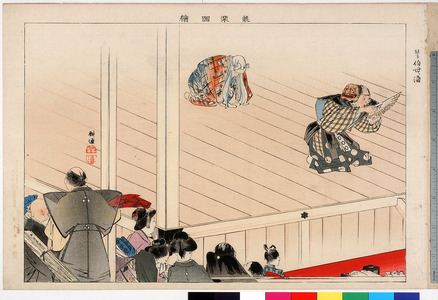 Tsukioka Kogyo: 「能楽図絵」「狂言 伯母か酒」 - Ritsumeikan University