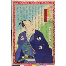 Morikawa Chikashige: 「俳優姿名定」 - Ritsumeikan University