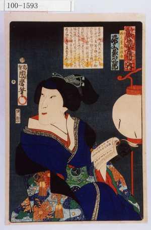 国麿: 「誠忠義士伝之内」「西之台香保世 尾上菊次郎」 - Waseda University Theatre Museum