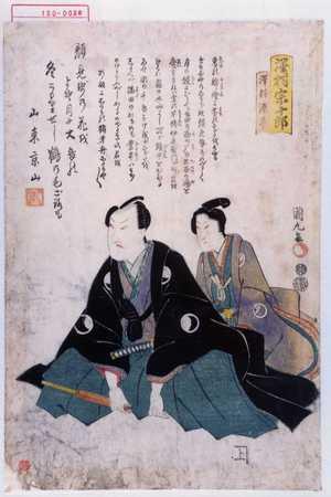 国丸: 「沢村宗十郎」「沢村源平」 - Waseda University Theatre Museum