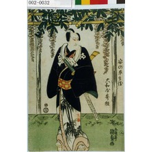 歌川国貞: 「安の平兵衛 大和屋秀佳」 - 演劇博物館デジタル