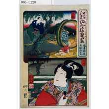 Utagawa Kuniyoshi: 「江都錦今様国尽」「児童怪力 矢矧牛若丸」「尾張」「三河」 - Waseda University Theatre Museum