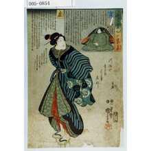 Utagawa Kuniyoshi: 「虚と実心の裏表」 - Waseda University Theatre Museum