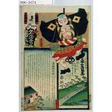 Utagawa Kunisada: 「江戸の花名勝会」「赤坂奴凧平 尾上多見蔵」 - Waseda University Theatre Museum