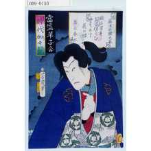 Ochiai Yoshiiku: 「当世草子合」「時代加々見」「藤波由縁之丞」 - Waseda University Theatre Museum