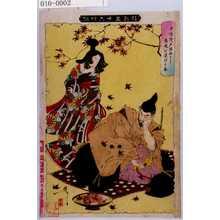 Tsukioka Yoshitoshi: 「新形三十六怪撰」 - Waseda University Theatre Museum