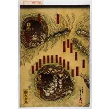 Utagawa Sadahide: − - Waseda University Theatre Museum