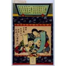 Unknown: 「明治十五歳 五月七日 水性土性之人有卦ニ入」 - Waseda University Theatre Museum