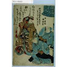 Unknown: 「中寺町浄国寺 歌成院翫雀日光信士 二月十七日 行年五十五才」 - Waseda University Theatre Museum