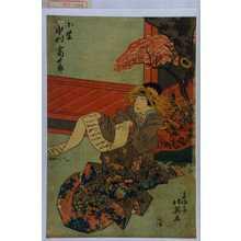北英: 「小紫 中村富十郎」 - Waseda University Theatre Museum