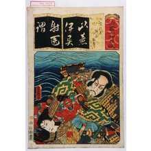 豊国: 「清書七伊呂波」「いちの谷 熊谷 敦盛」 - Waseda University Theatre Museum