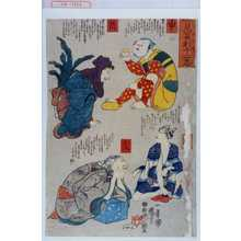 歌川国芳: 「[]見冨利十二志」「申」「酉」「戌」「亥」 - 演劇博物館デジタル