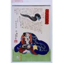 Tsukioka Yoshitoshi: 「近世侠義伝」「生首六蔵」 - Waseda University Theatre Museum