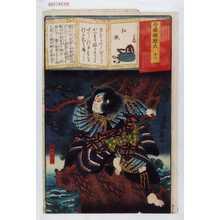 Ochiai Yoshiiku: 「今様擬源氏 十八」「樋口次郎」 - Waseda University Theatre Museum