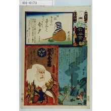 Utagawa Kunisada: 「江戸の花名勝会」「十番組 り」「今戸」「今戸の朝烟」「髭の伊久 松本幸四郎」 - Waseda University Theatre Museum