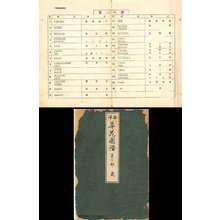 Tanagami, Konan: Woodblock print album of 25 floral diptychs - Asian Collection Internet Auction